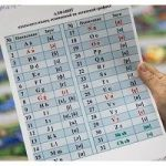 It Costs An Awful Lot To Change A Country's Alphabet – Just Ask Kazakhstan