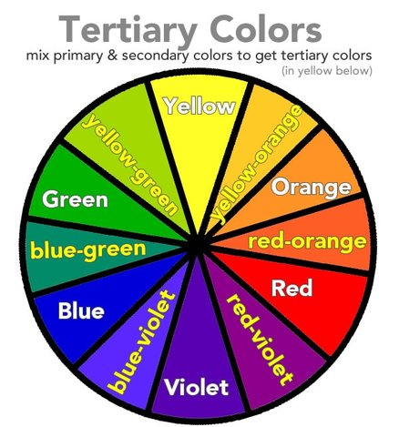 Image result for tertiary COLOR