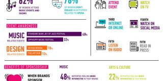 What Womxn Say... In the recent study by BMi, commissioned by BASA, ArtsTrack evaluated the popularity of music, arts and cultural events – with particular interest taken in the data shared by womxn.