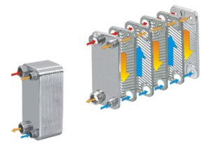 ART TEC  adding Solar Domestic Water heating  System