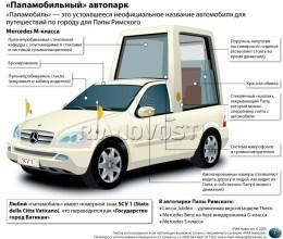 Инфографика - Папамобиль