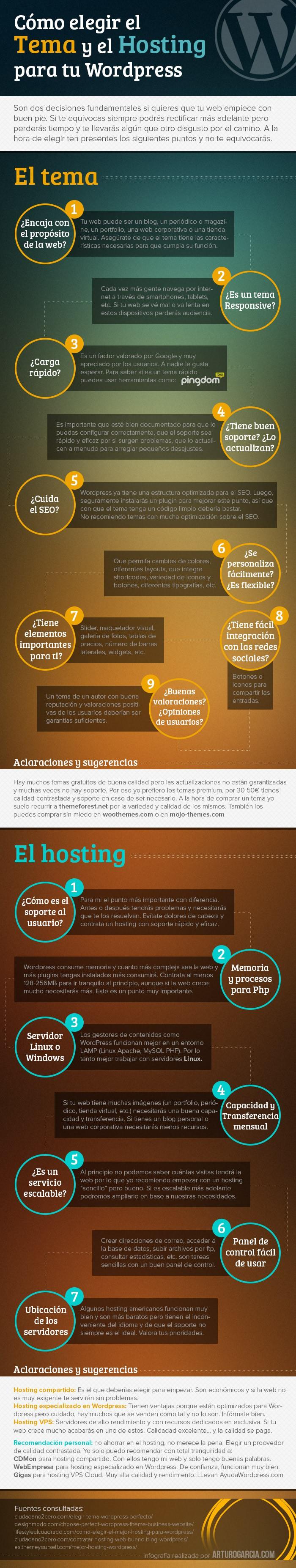 infografia elegir tema hosting wordpress Cómo elegir el tema y el hosting para tu WordPress (infografía)