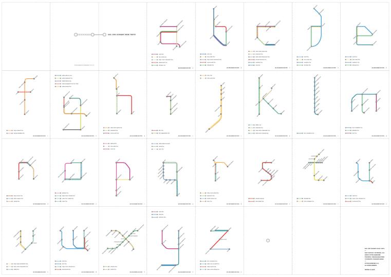 Rail line alphabet
