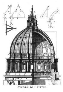 Sezione con fessurazioni e analisi strutturale della Cupola della Basilica di San Pietro, Roma. Le Seur, Jacquier and Boscovich, 1743