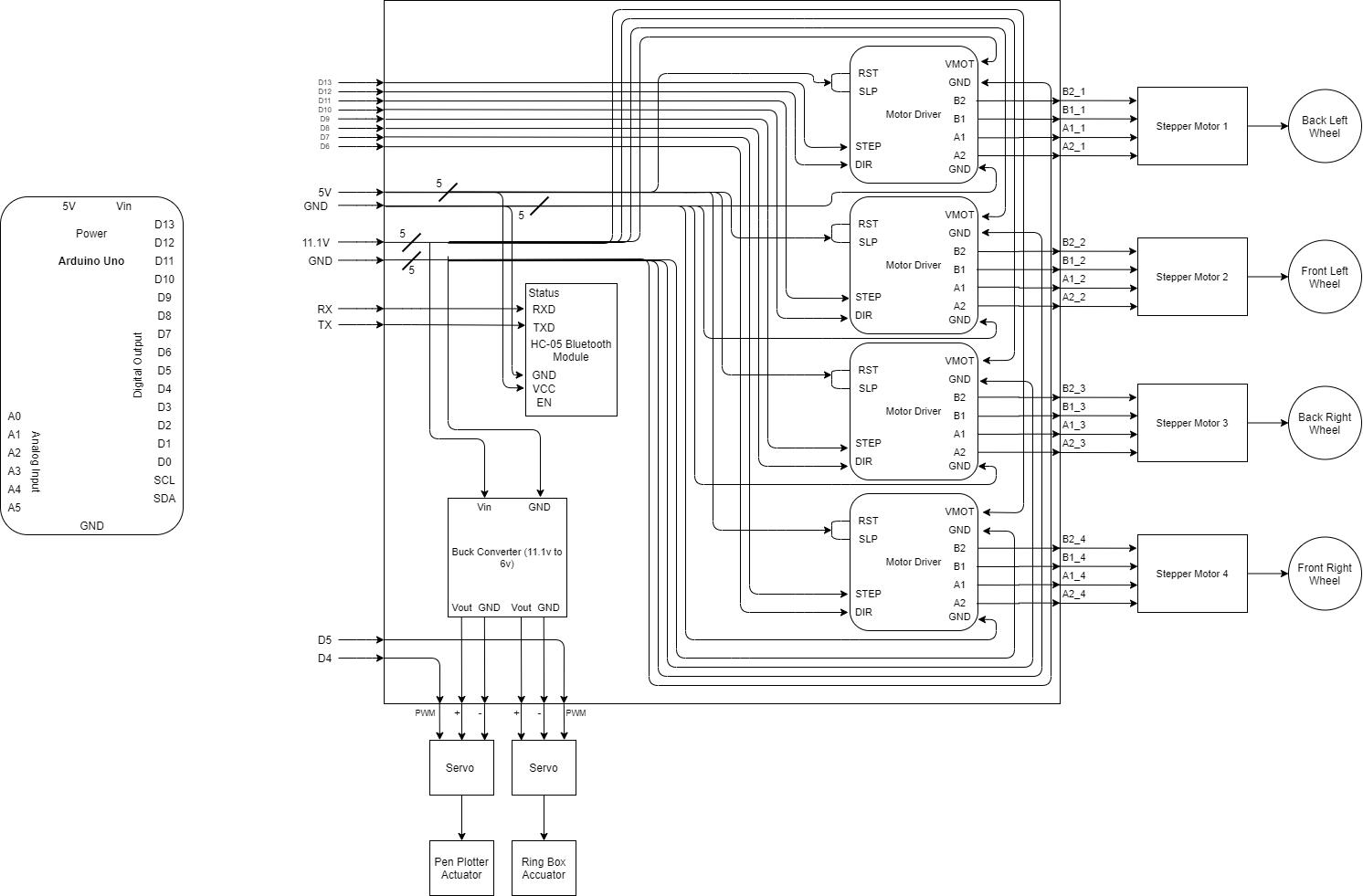 Proposal Bot Pcb Design Arxterra