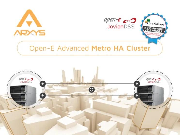 Metro HA cluster