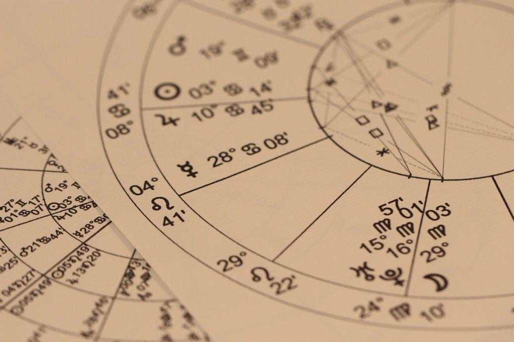 Astrologie Carcassonne Limoux Villebazy Aude