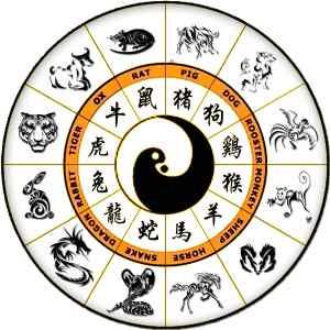 nouvel an chinois 2015 Signe Zodiac Chinois