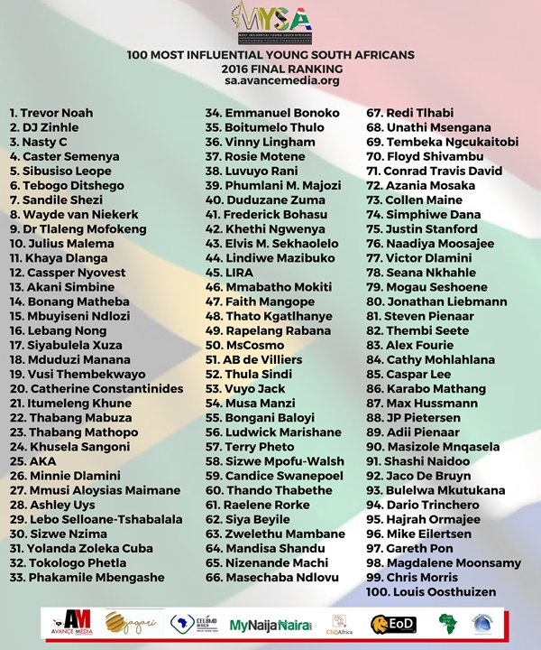 2016 Most Influential Young South Africans