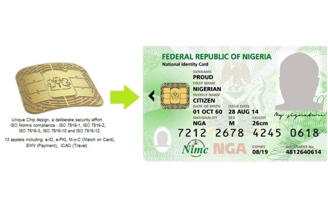 National Indentity Cards