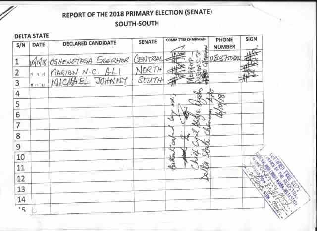 2019 Delta APC Candidates List of Cyril Ogodo Exco
