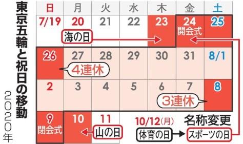 東京五輪と祝日の移動