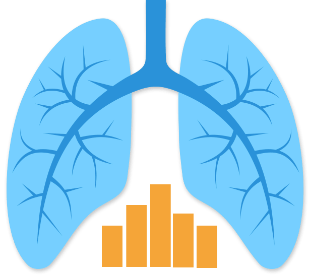 Mesothelioma Statistics