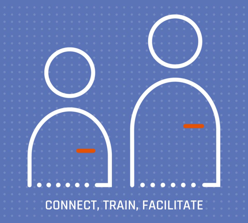 ASC Services Connect Train Facilitate