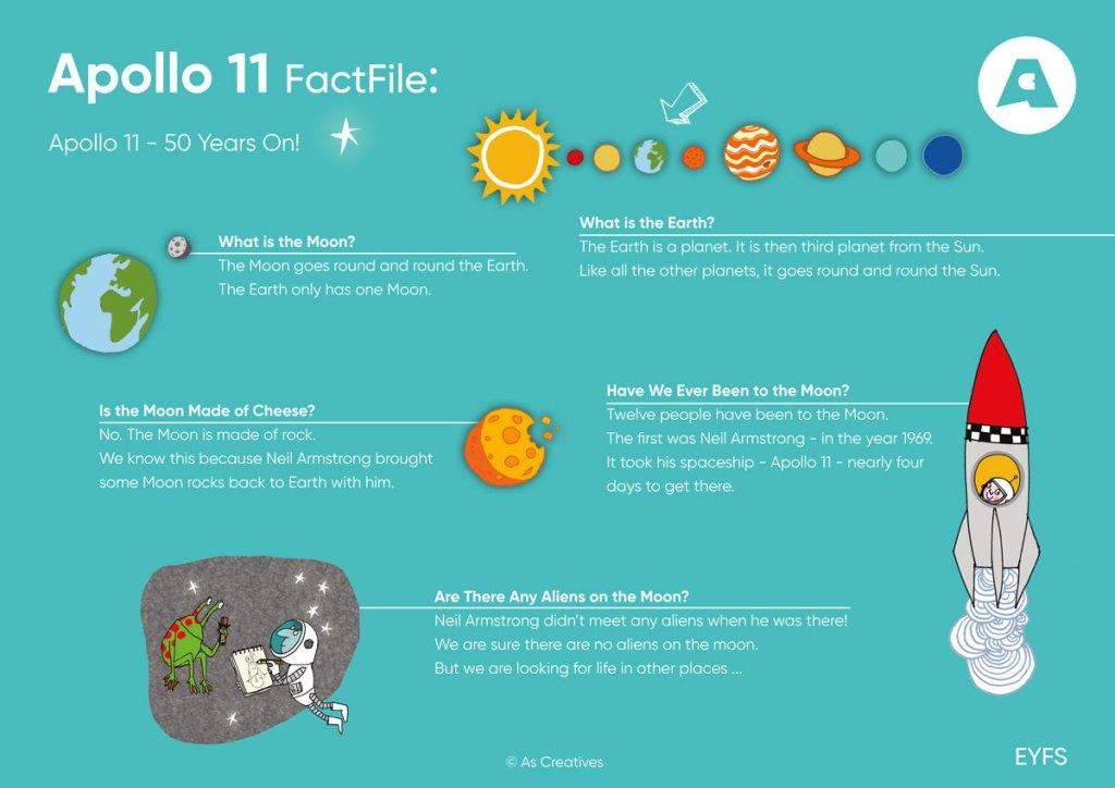 Teachers resources Apollo FactFile