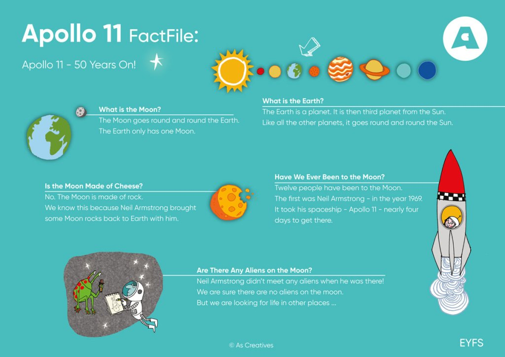 Teachers resources Apollo FactFile