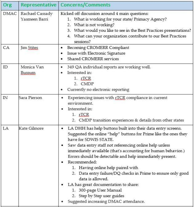 DMUC_chart_2