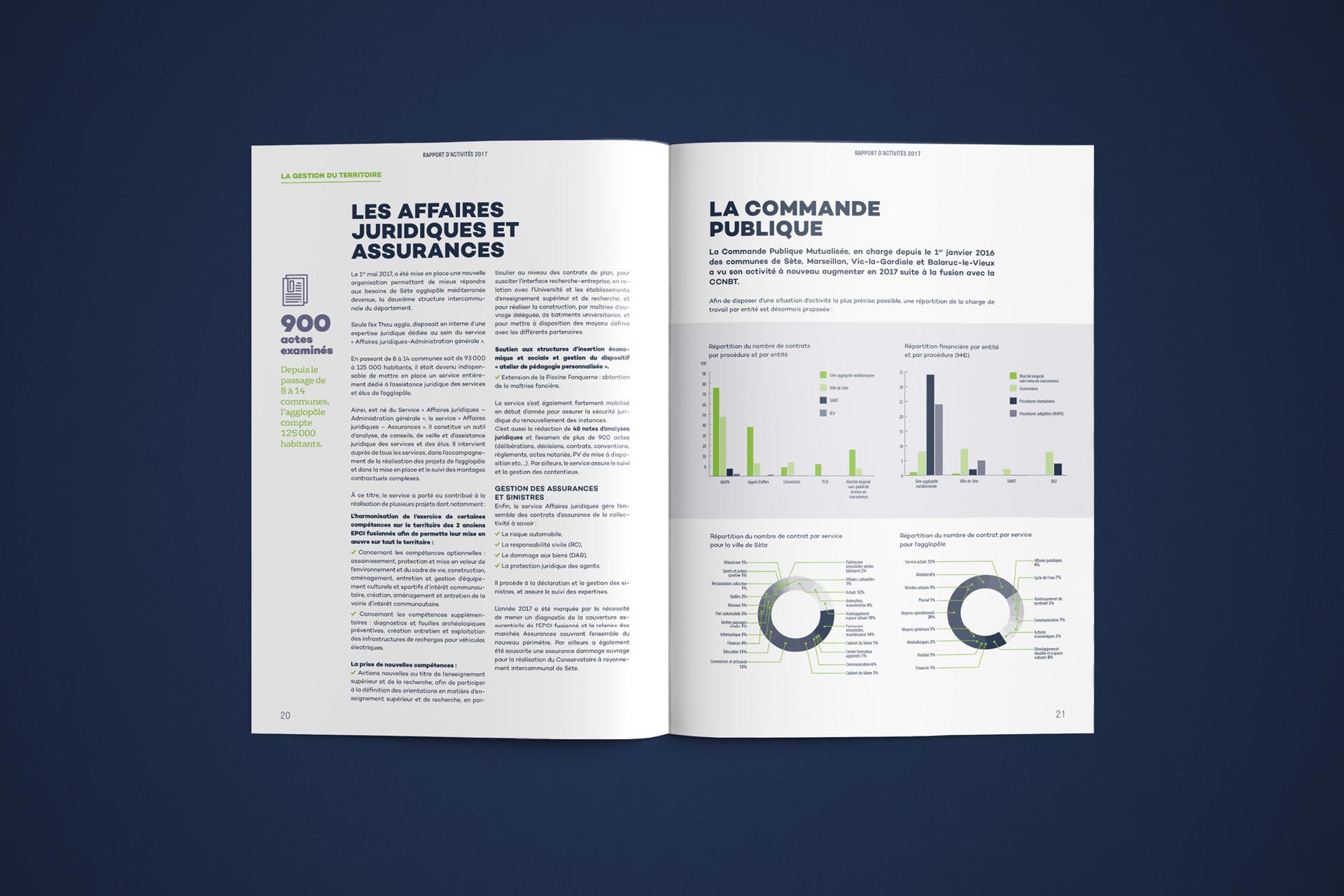 Création du rapport d'activité