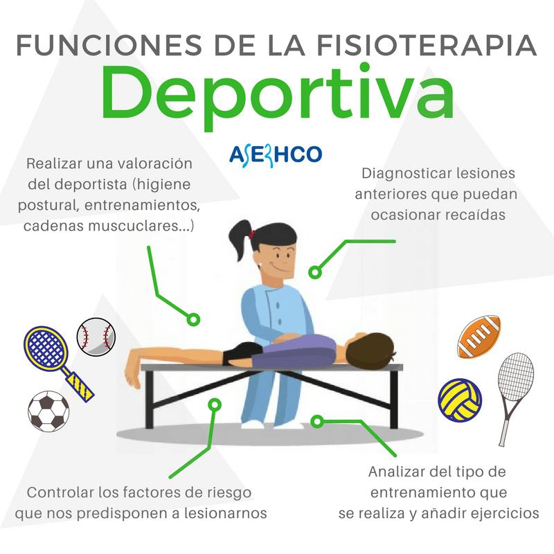 funciones de la fisioterapia deportiva