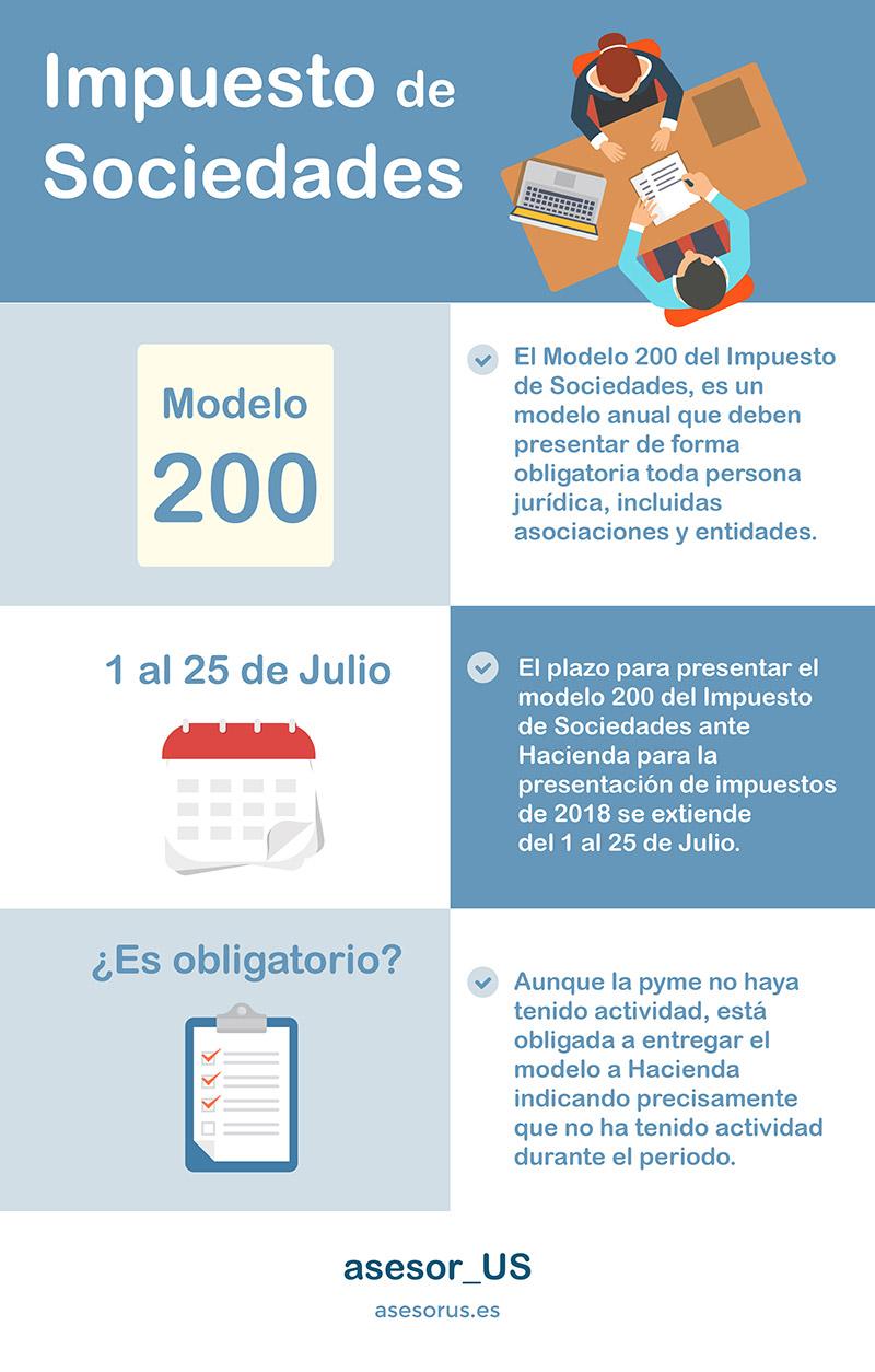 El Impuesto sobre Sociedades es un impuesto personal y directo que grava la obtención de renta por parte de las sociedades y demás entidades jurídicas que residan en territorio español.