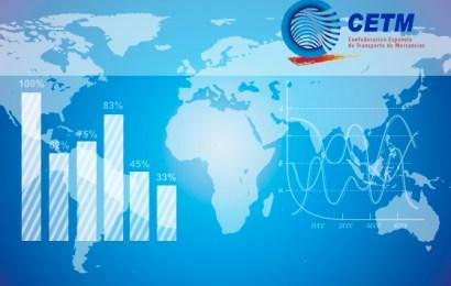 Encuesta CETM: en peligro más de 55.000 empleos en el transporte de mercancías