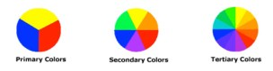 All-about-color---Primary,-secondary-Tertiary