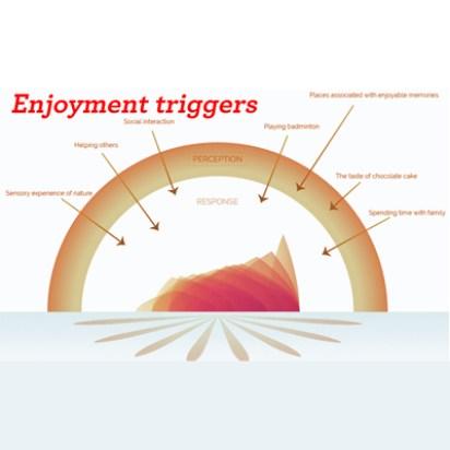 Dalai Lama's Human atlas triggers-png