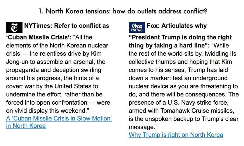 North Korea news bubble