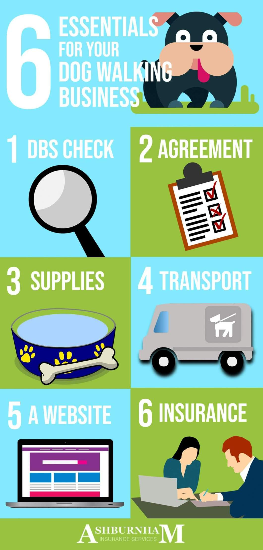 6 Essentials For Your Dog Walking Business Infographic