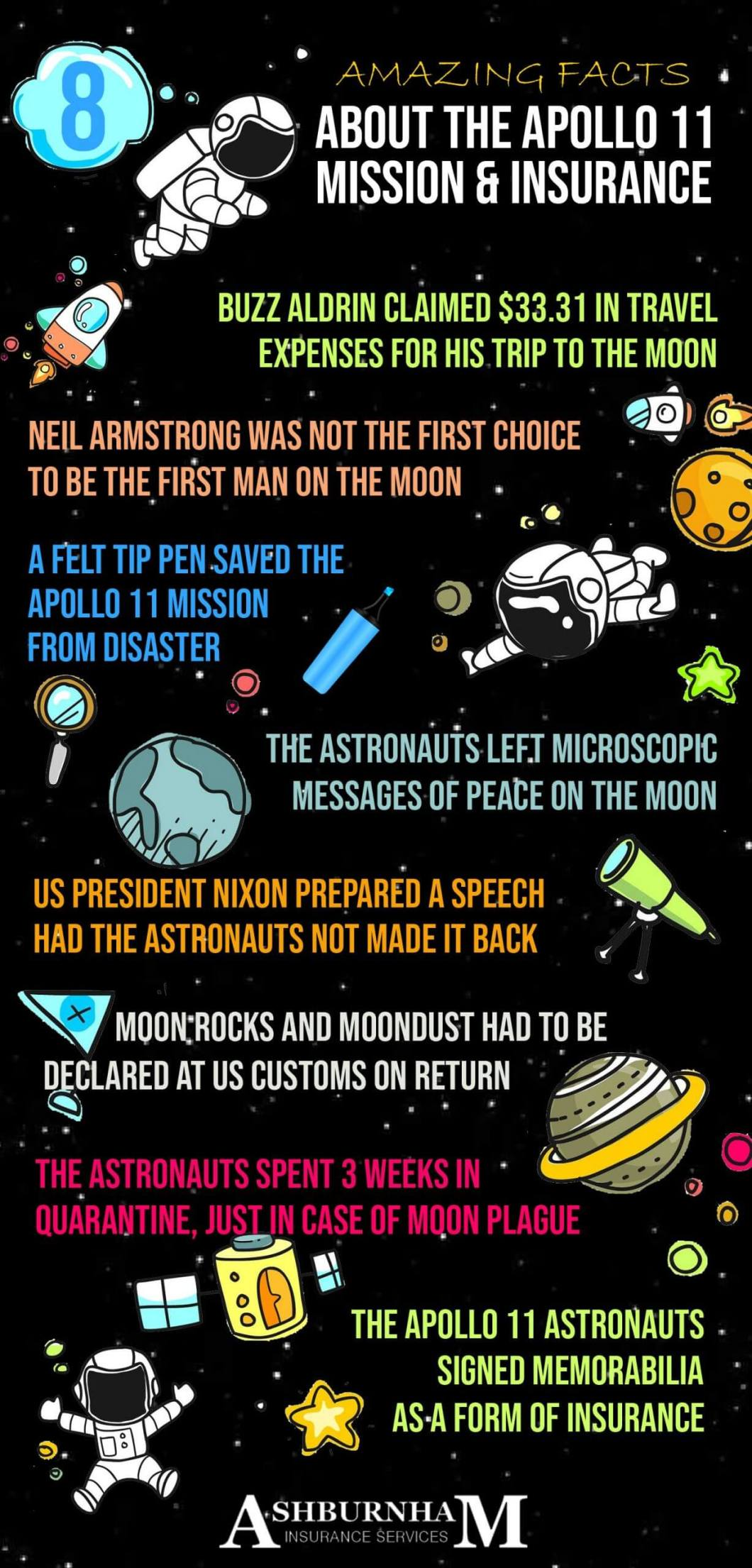 8 Facts Apollo 11 And Insurance Infographic