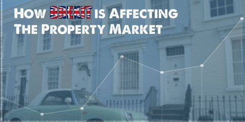 Brexit Property Market