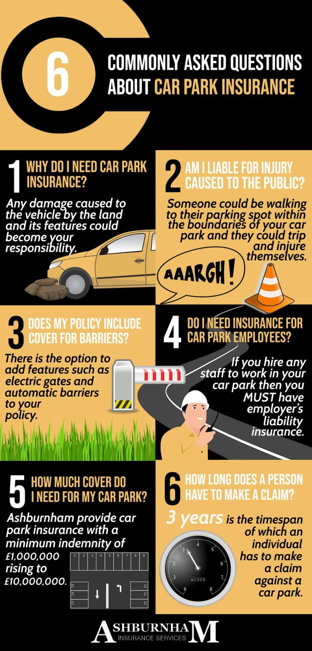 Carpark Info Infographic