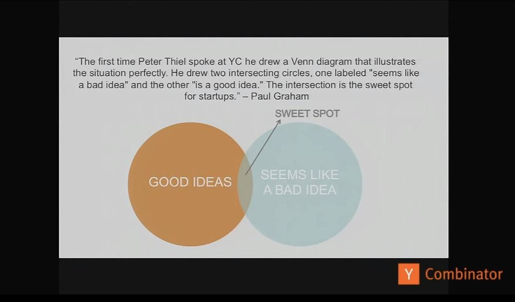 Good Ideas For A Startup