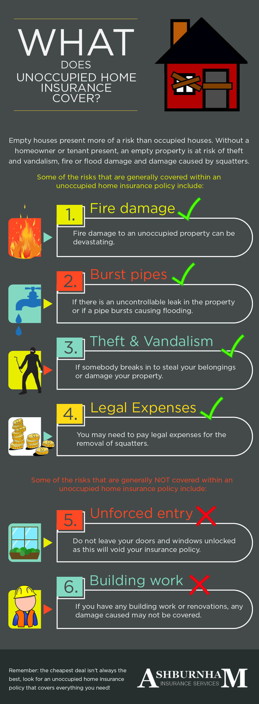Unoccupied Home Insurance Infographic