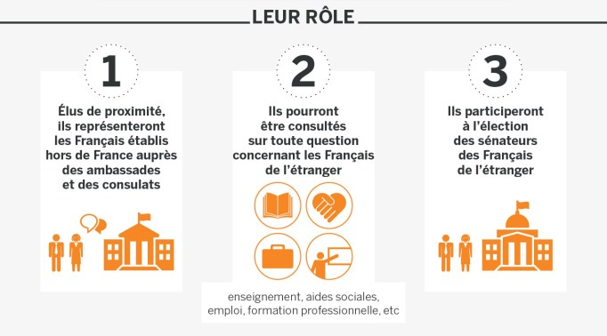 conseillers_consulaires_role_PRINT