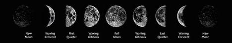 ramadan moon phase