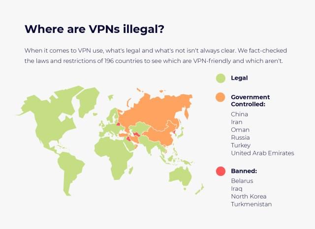 Is VPN legal in Nepal?
