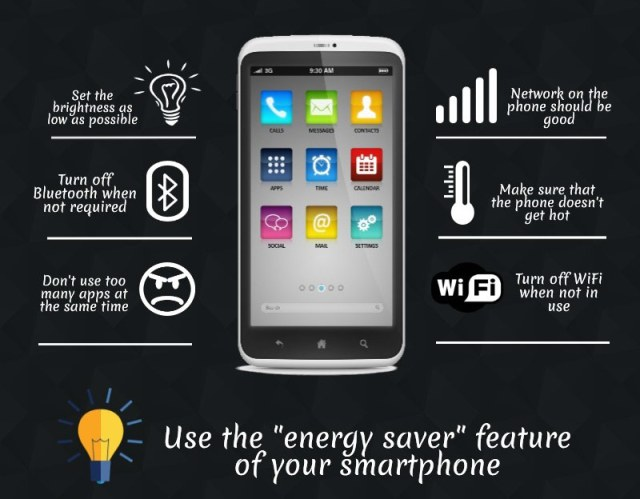 Tips for Better Battery Life in Smartphones and Tablets