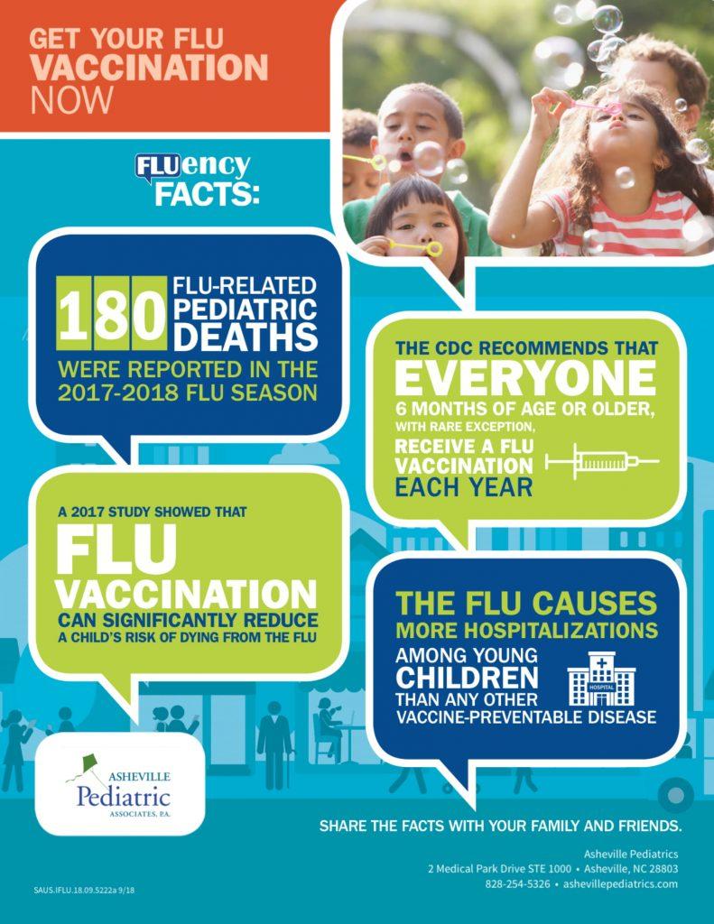 Flu Vaccines 2018-2019 - Asheville PediatricsAsheville ...