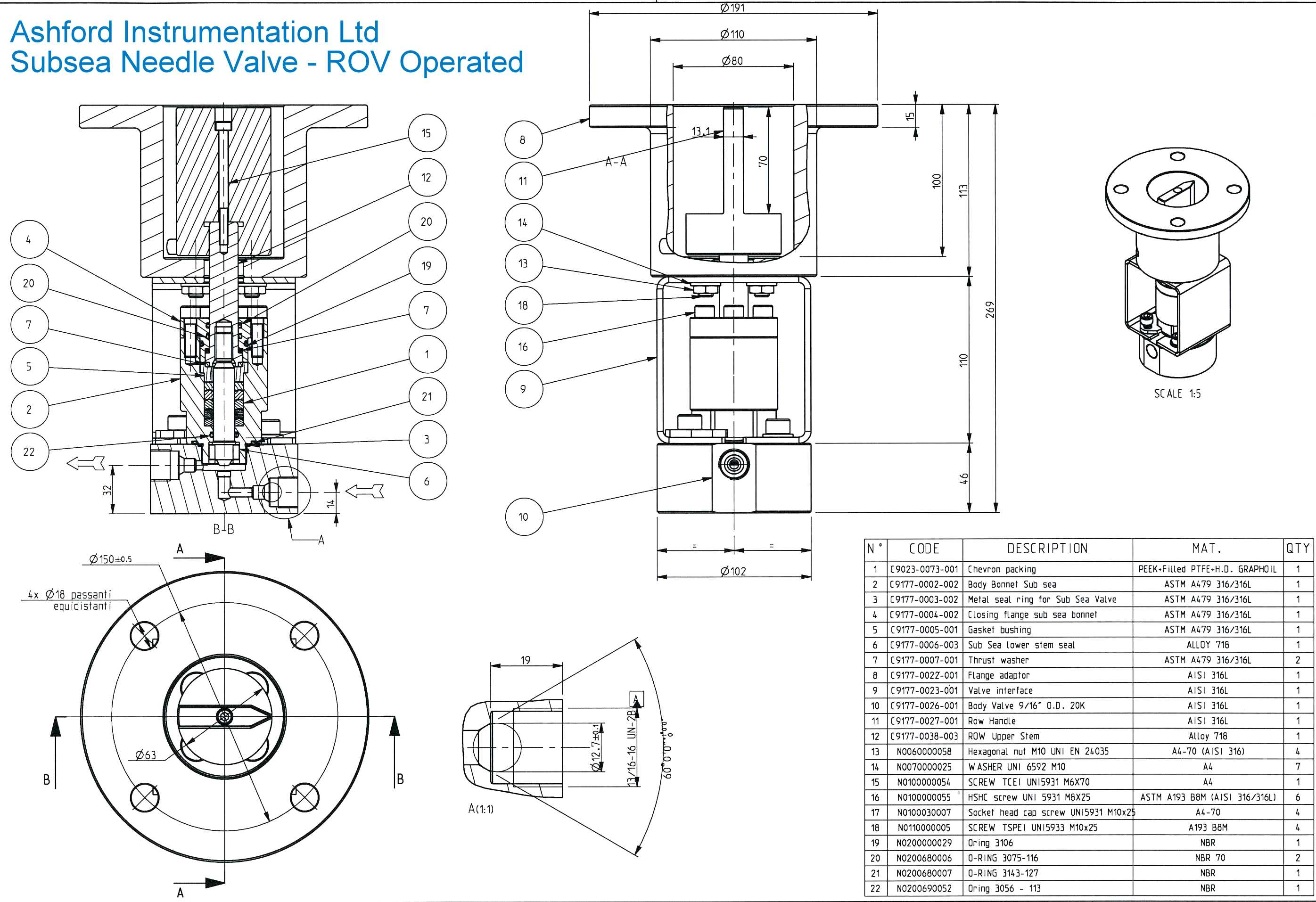 Specialist Instrumentation And Valve Suppliers