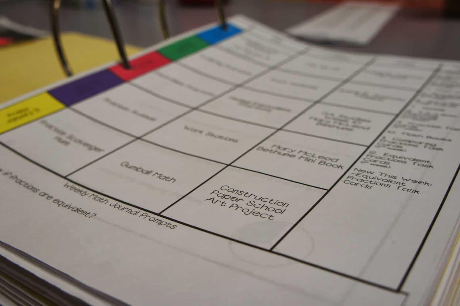 Organizing Lesson Plans