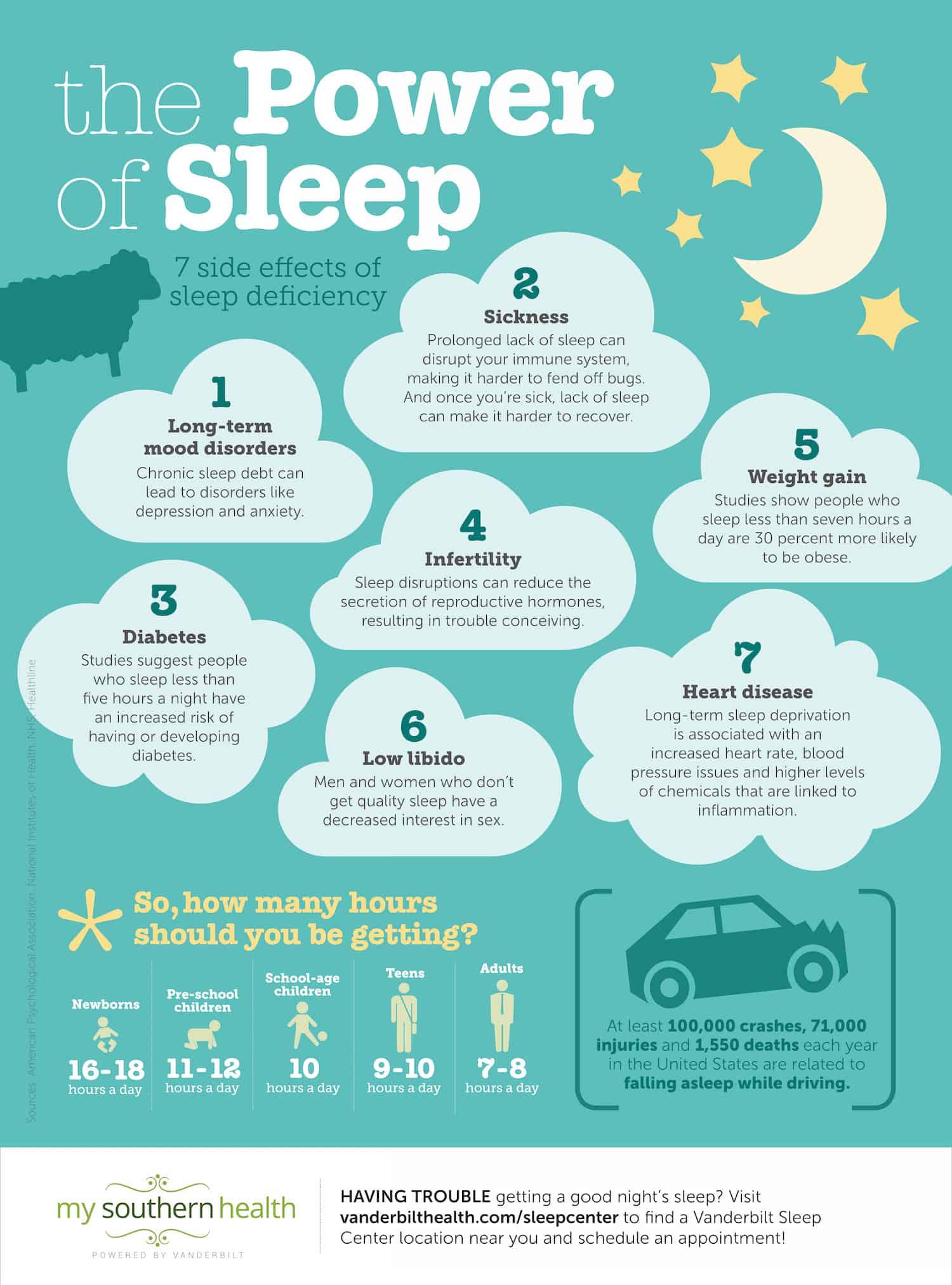 7 Tips For Avoiding Being Teacher Tired