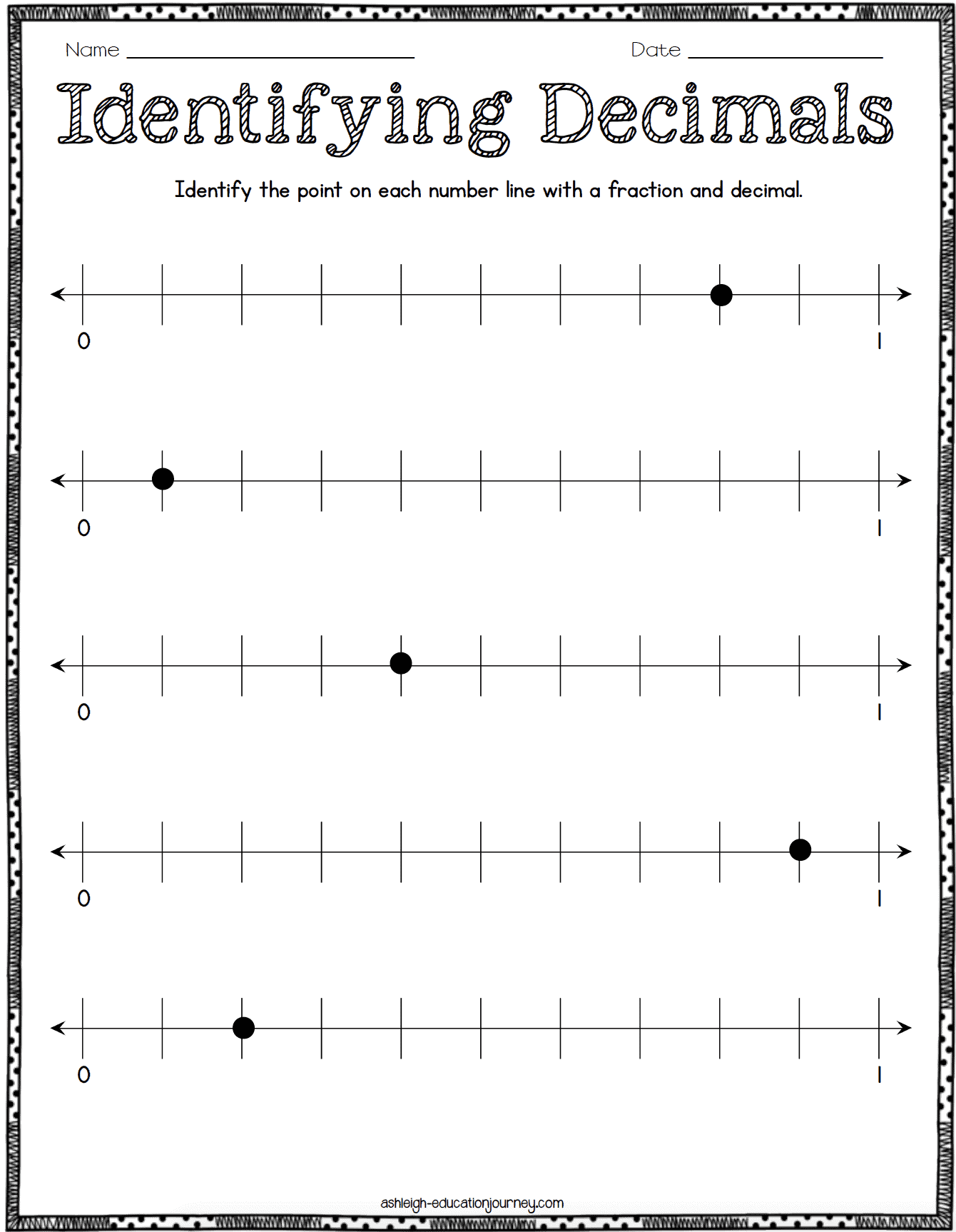 Identifying Fractions On A Number Line Worksheet