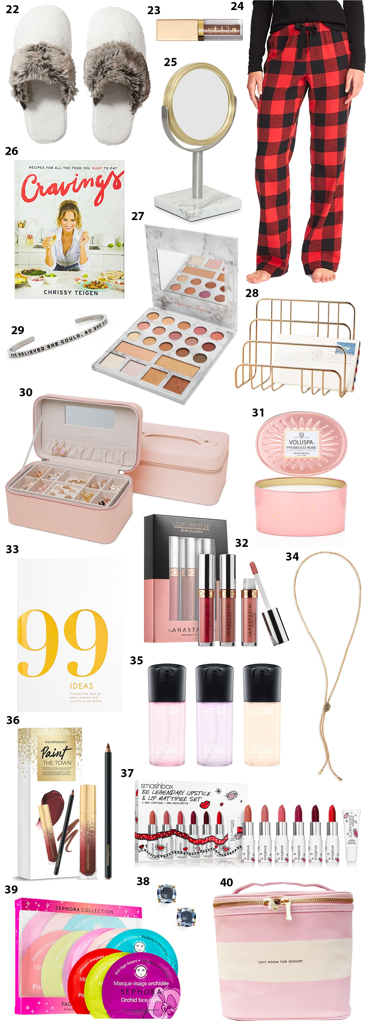 Best christmas gifts under 15 dollars