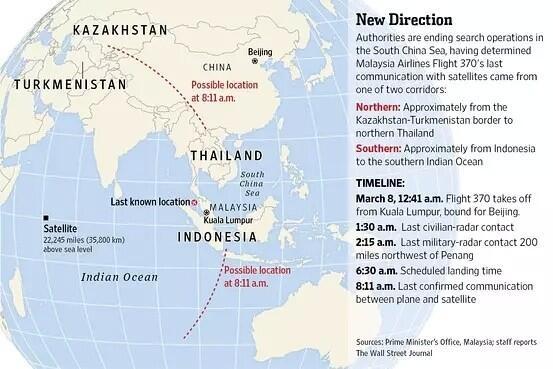 Volo scomparso: mh370 corridoio Cina-Kazakistan e Oceano Indiano meridionale