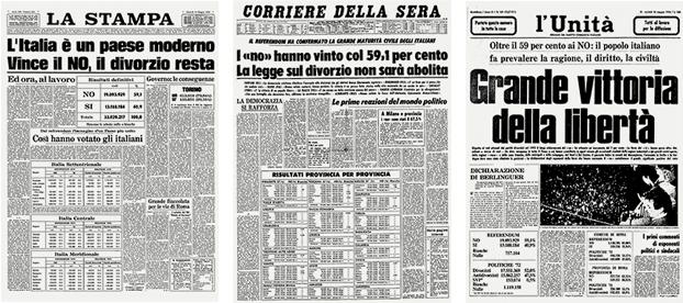 Prime pagine di quotidiani italiani dopo il referendum sul divorzio, maggio 1974