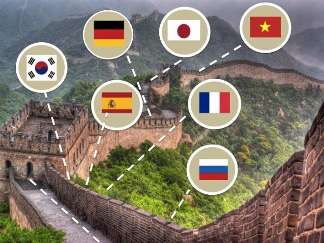 china_international