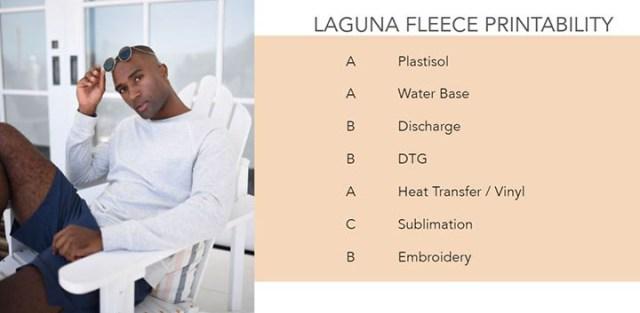 Laguna Fleece