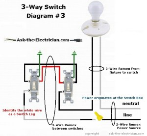 Wiring Diagrams for 3Way Switches