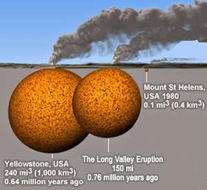 eruption comparison2